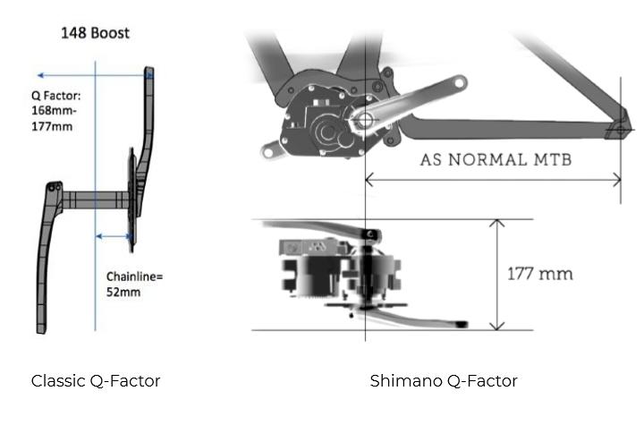 Schéma sur le Q-Factor des moteurs Shimano